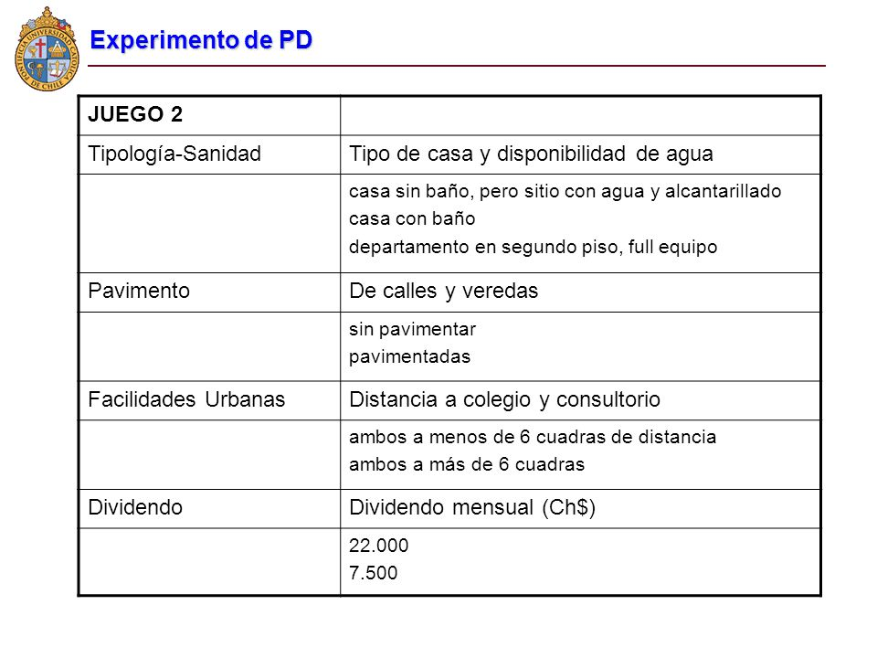Experimento de PD JUEGO 2 Tipología-Sanidad