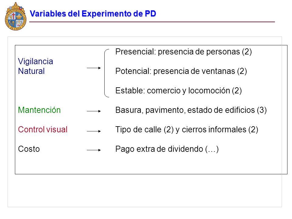 Variables del Experimento de PD