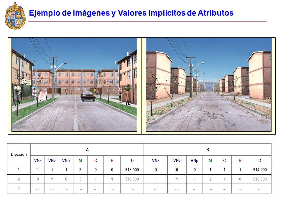 A B Ejemplo de Imágenes y Valores Implícitos de Atributos Elección A B