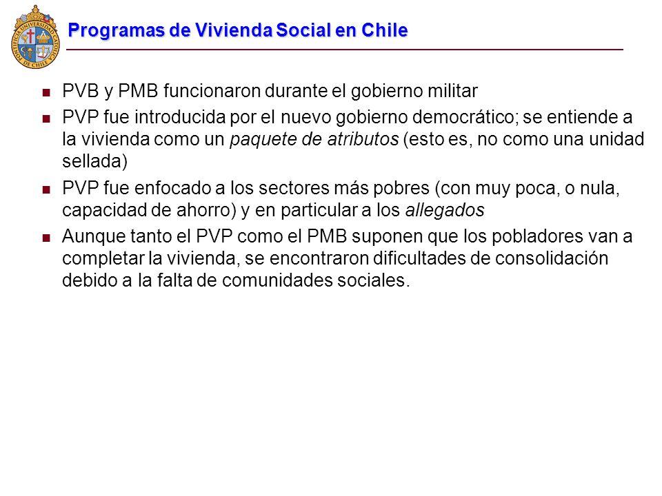 Programas de Vivienda Social en Chile