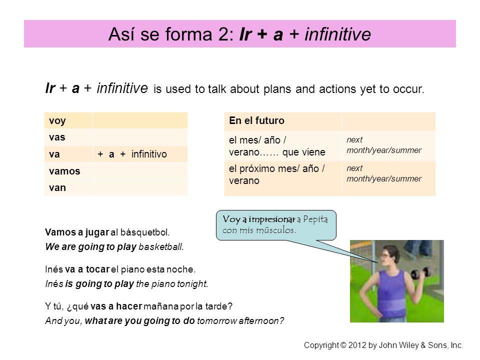 Así se forma 2: Ir + a + infinitive