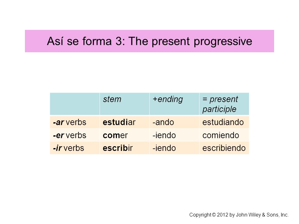 Así se forma 3: The present progressive
