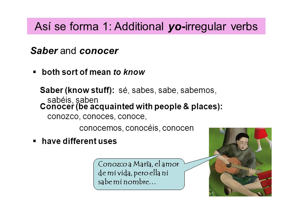 Así se forma 1: Additional yo-irregular verbs