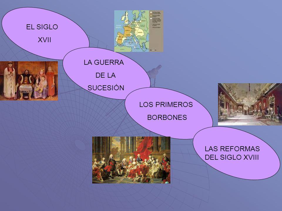 EL SIGLO XVII LA GUERRA DE LA SUCESIÓN LOS PRIMEROS BORBONES LAS REFORMAS DEL SIGLO XVIII