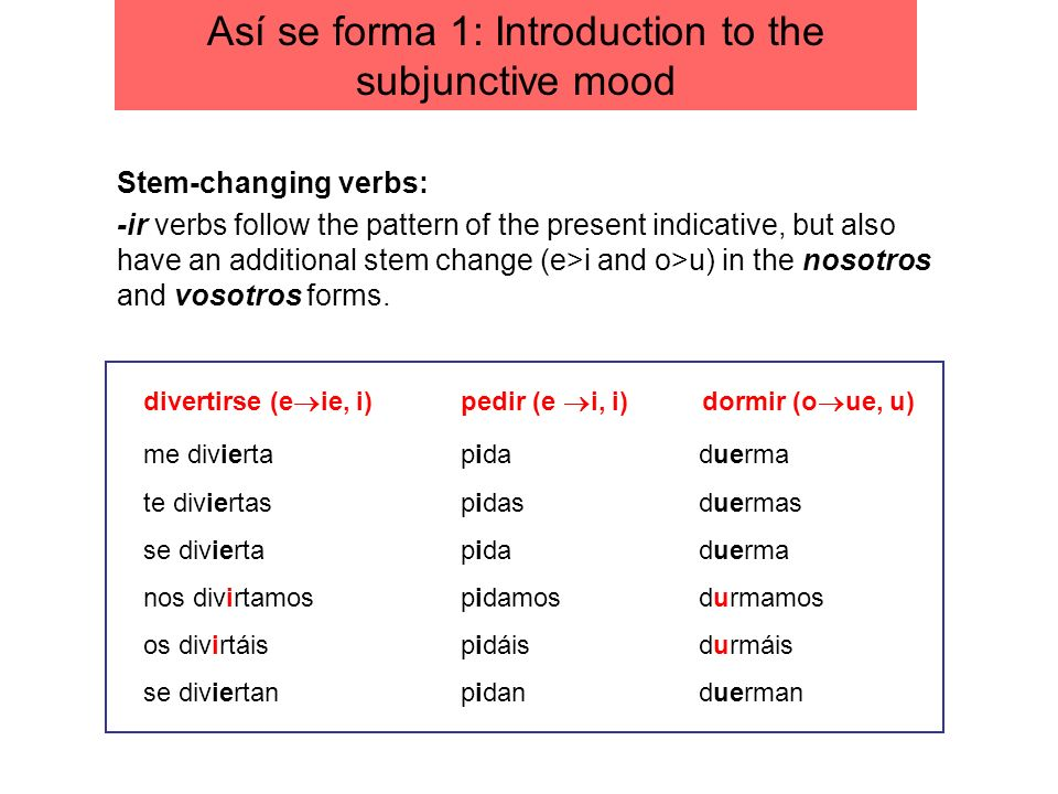 Así se forma 1: Introduction to the subjunctive mood