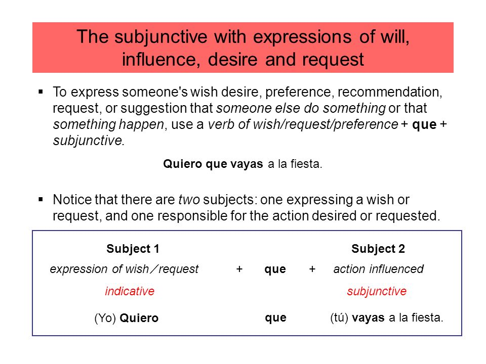 The subjunctive with expressions of will, influence, desire and request