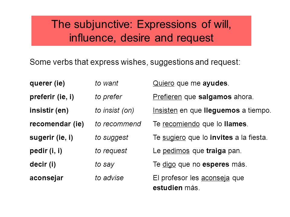 The subjunctive: Expressions of will, influence, desire and request