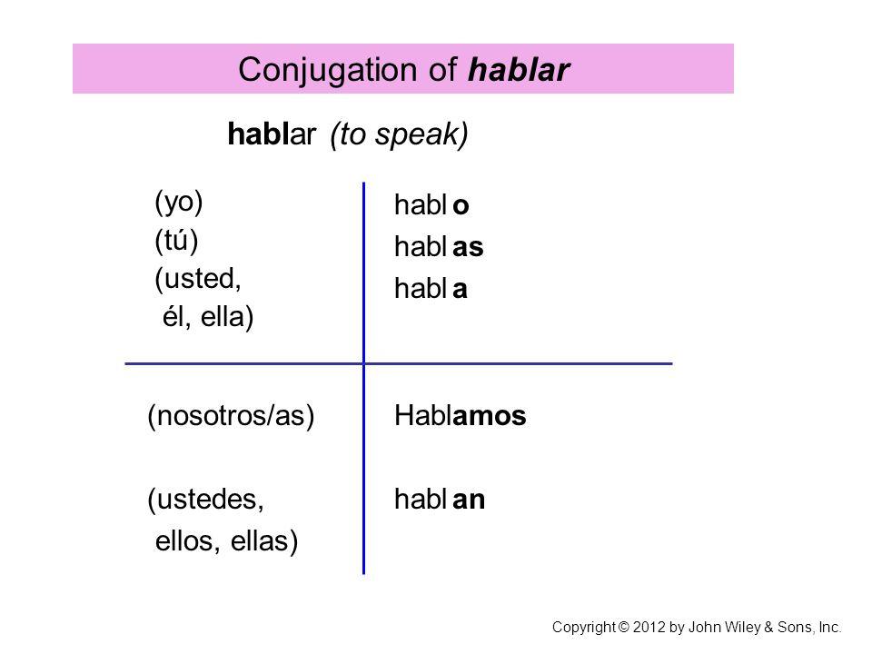 Conjugation of hablar hablar (to speak) (yo) (tú) (usted, él, ella)
