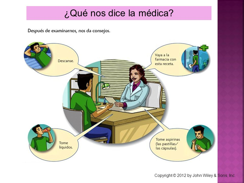 ¿Qué nos dice la médica Copyright © 2012 by John Wiley & Sons, Inc.