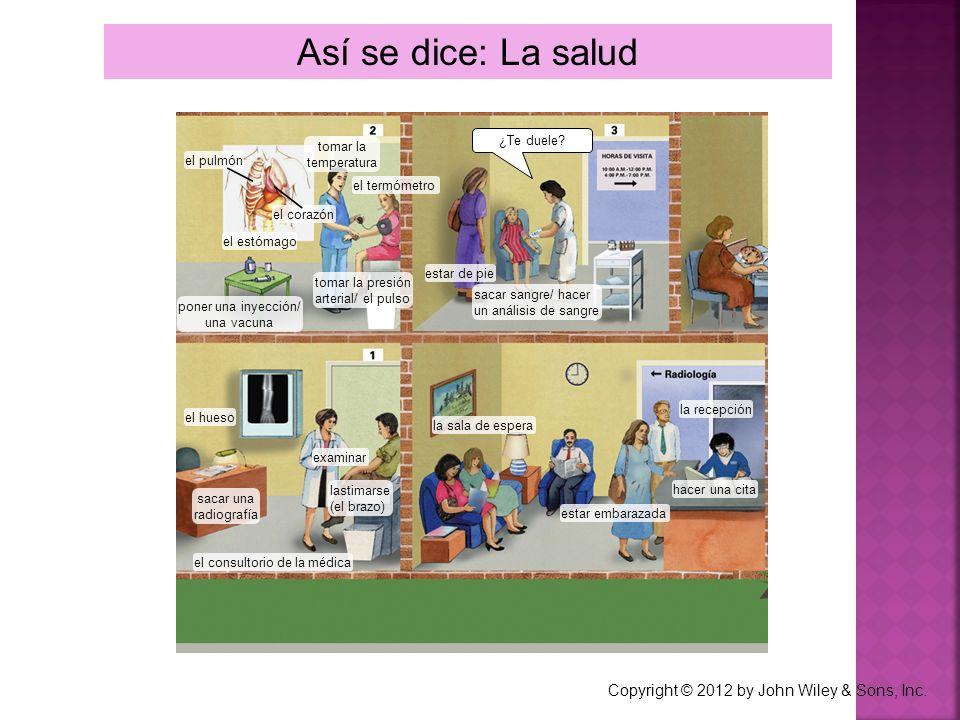 Así se dice: La salud Copyright © 2012 by John Wiley & Sons, Inc. 4