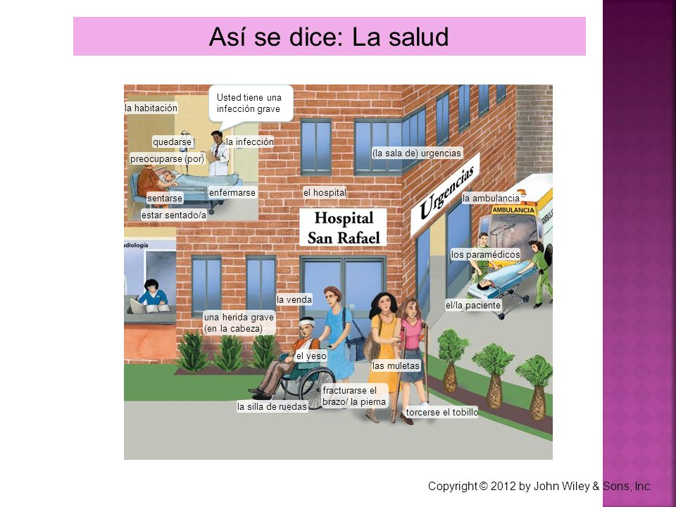 Así se dice: La salud Copyright © 2012 by John Wiley & Sons, Inc. 5