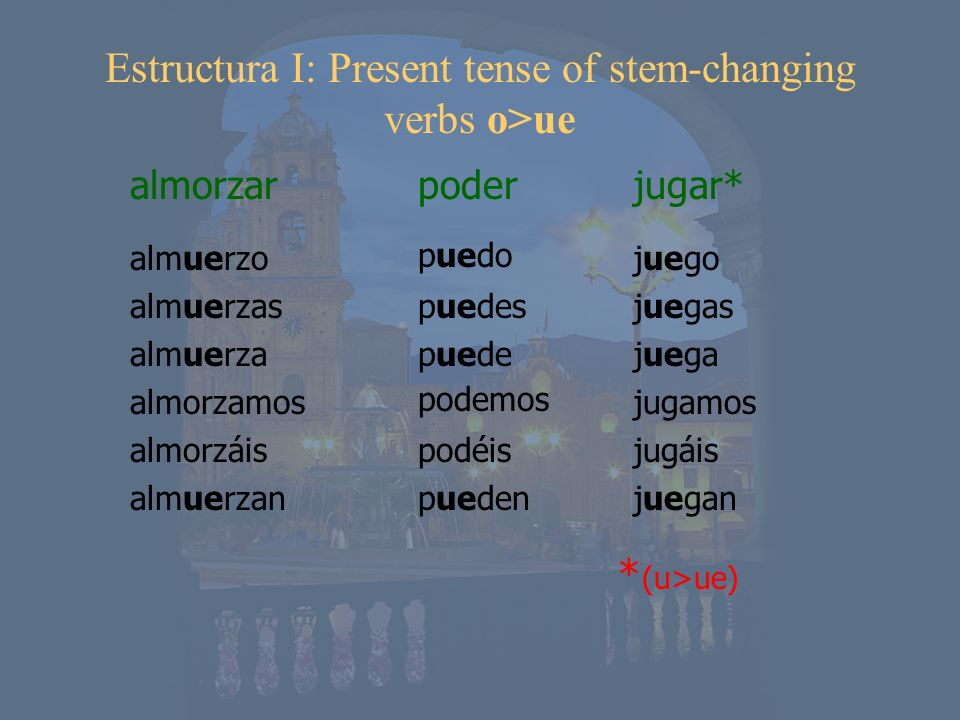 Estructura I: Present tense of stem-changing verbs o>ue