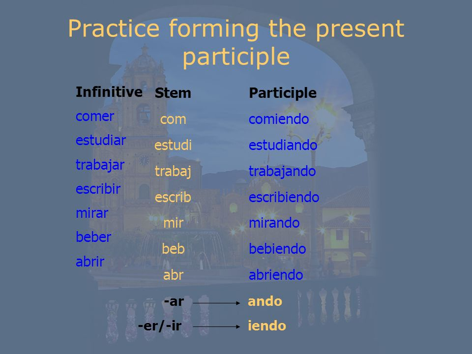 Practice forming the present participle