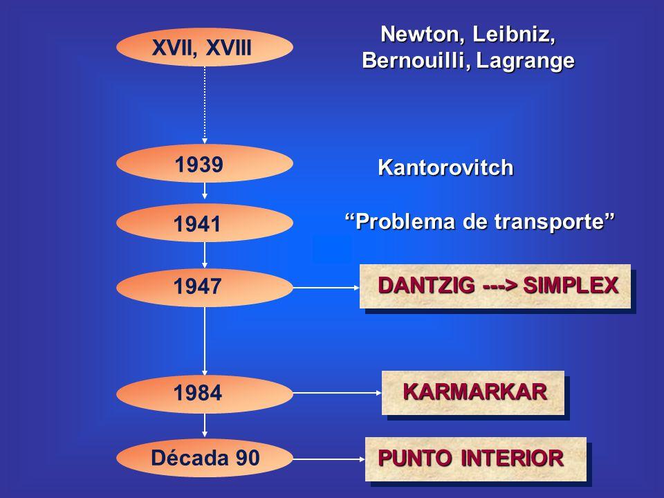 Newton, Leibniz, Bernouilli, Lagrange