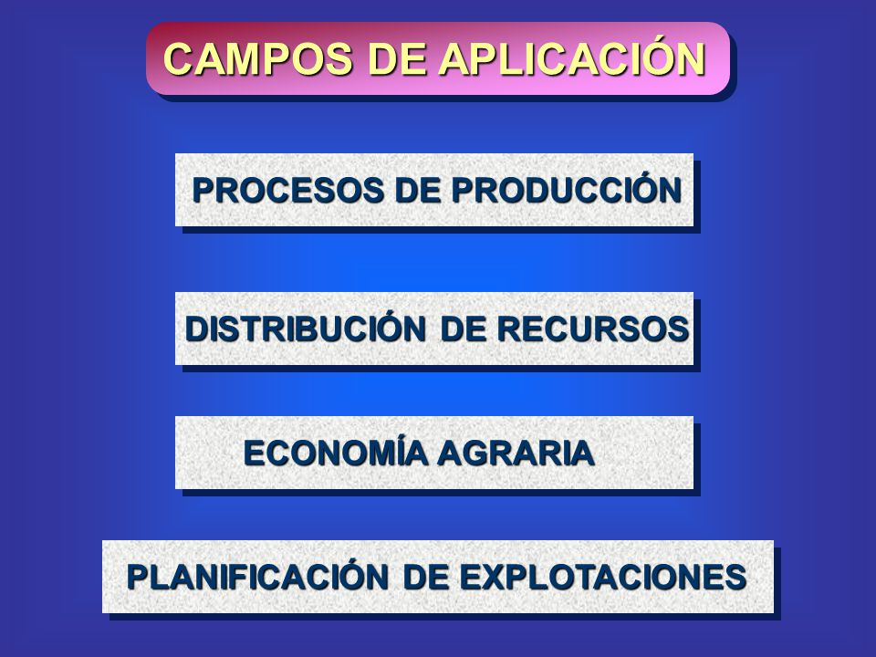 CAMPOS DE APLICACIÓN PROCESOS DE PRODUCCIÓN DISTRIBUCIÓN DE RECURSOS