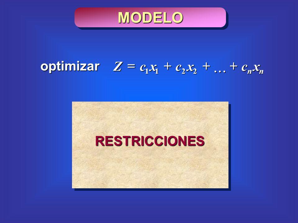 MODELO optimizar Z = c x + c x + + K c x 1 1 2 2 n n RESTRICCIONES