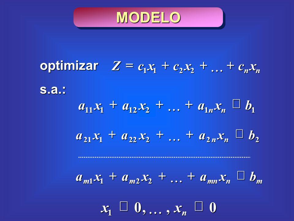 MODELO , ³ x K b x a £ + K x c Z + = K b x a £ + K optimizar s.a.: b x