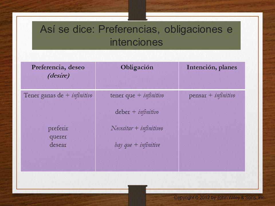 Preferencia, deseo (desire)
