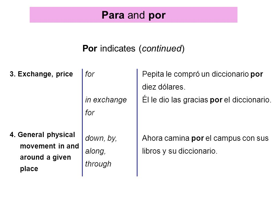 Por indicates (continued)