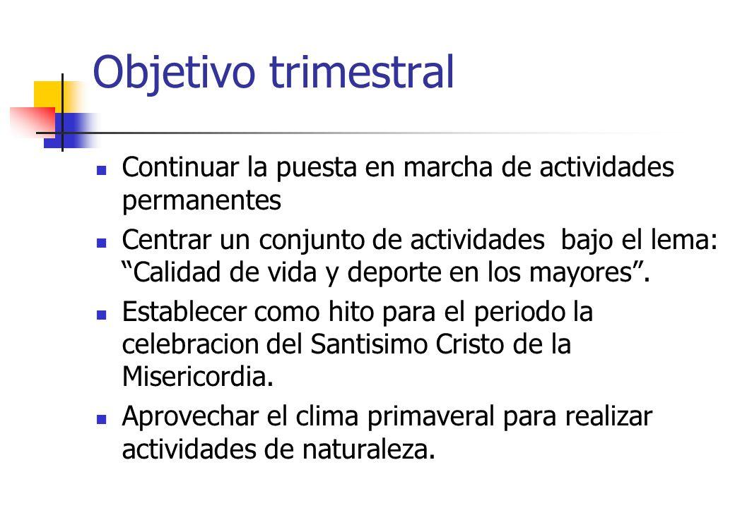 Objetivo trimestral Continuar la puesta en marcha de actividades permanentes.