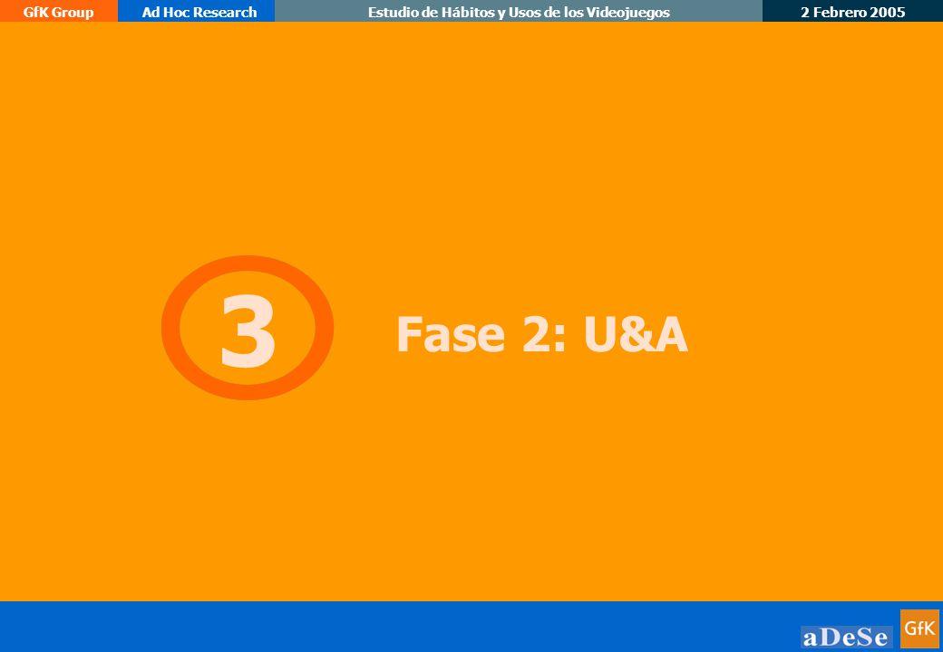 Fase 2: U&A 3