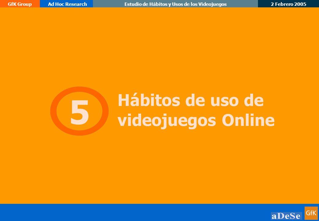 Hábitos de uso de videojuegos Online