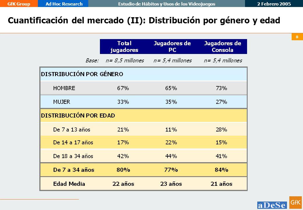 Cuantificación del mercado (II): Distribución por género y edad
