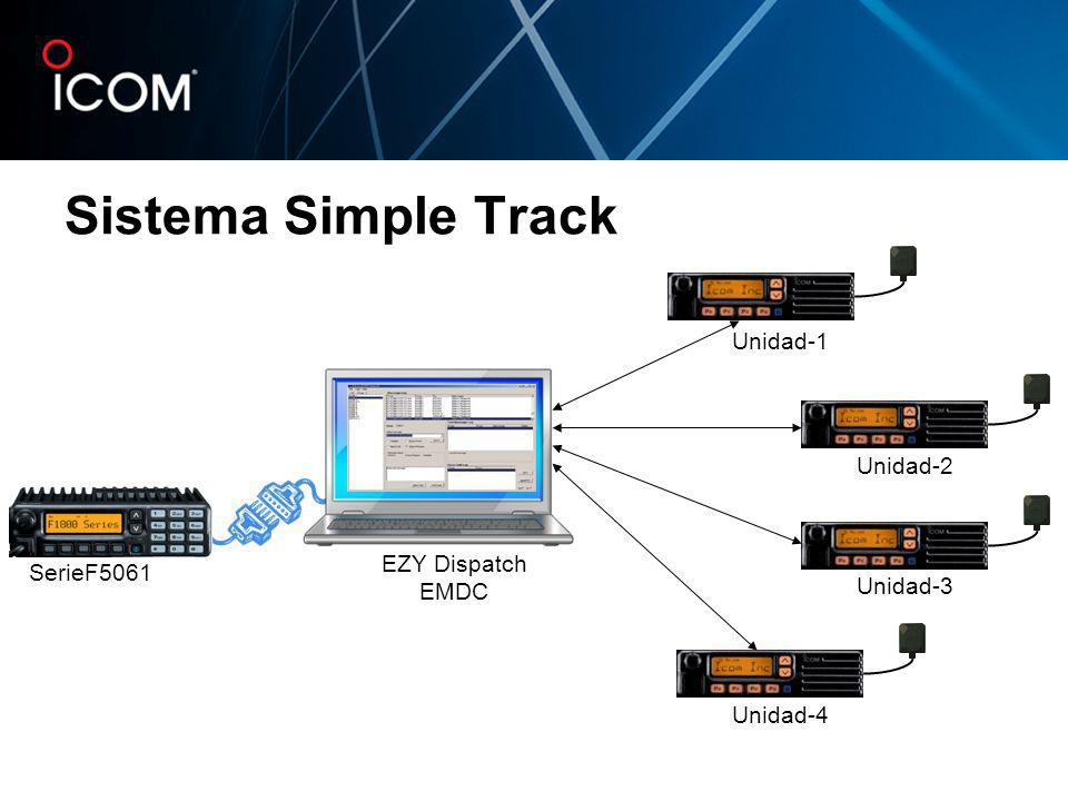 Sistema Simple Track Unidad-1 Unidad-2 EZY Dispatch EMDC SerieF5061