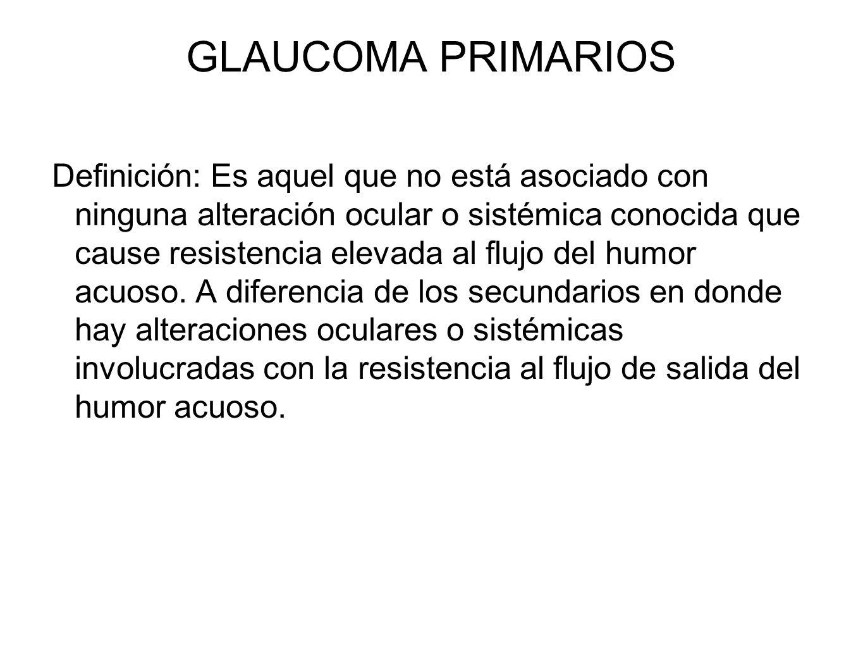 GLAUCOMA PRIMARIOS