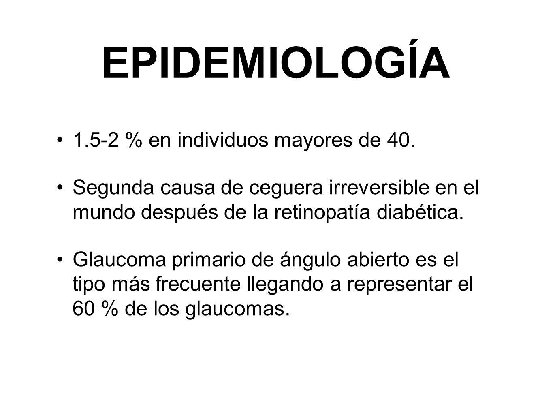 EPIDEMIOLOGÍA 1.5-2 % en individuos mayores de 40.