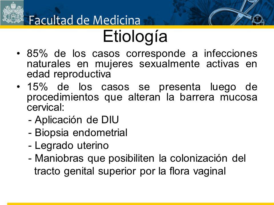 Etiología 85% de los casos corresponde a infecciones naturales en mujeres sexualmente activas en edad reproductiva.