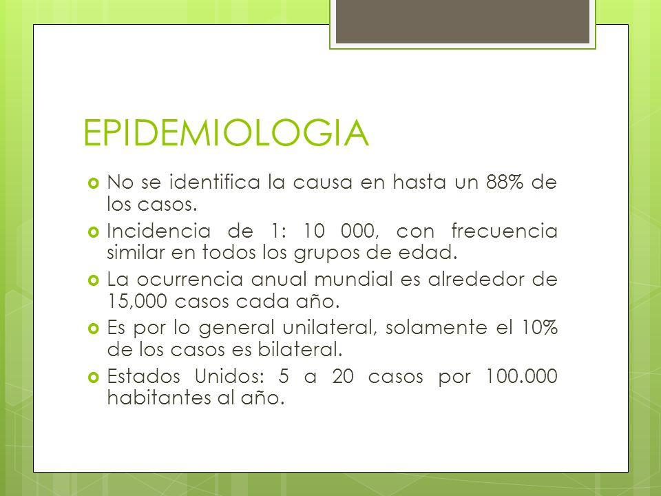 EPIDEMIOLOGIA No se identifica la causa en hasta un 88% de los casos.