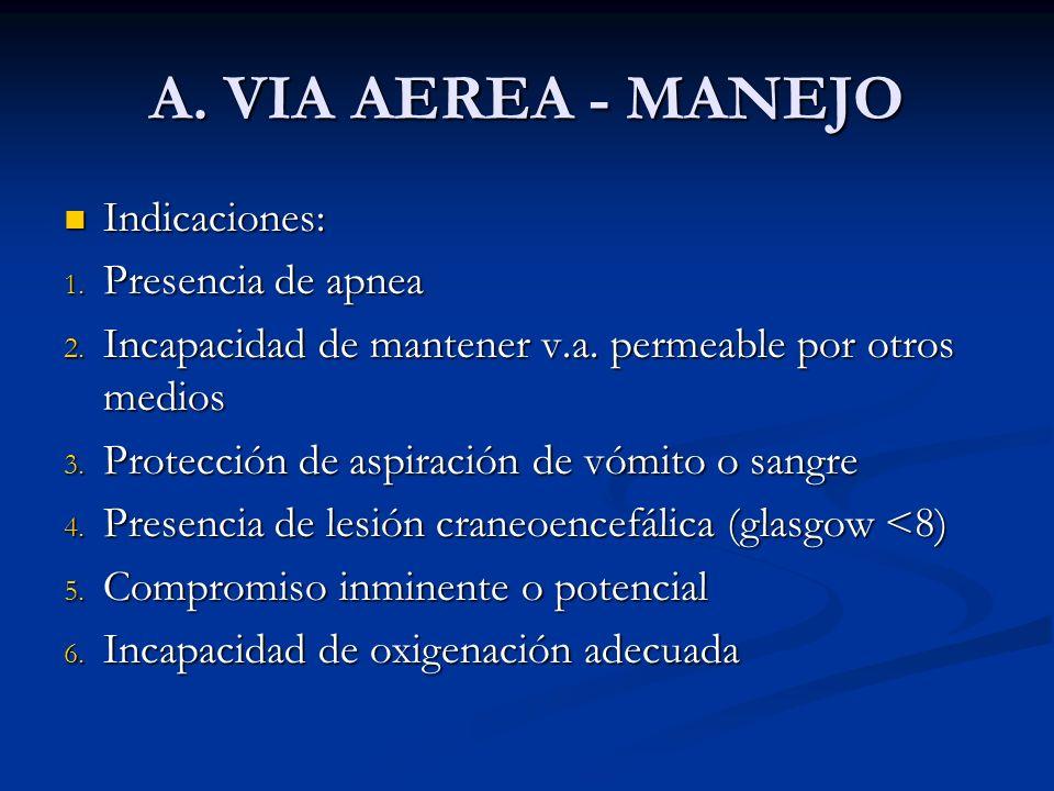 A. VIA AEREA - MANEJO Indicaciones: Presencia de apnea