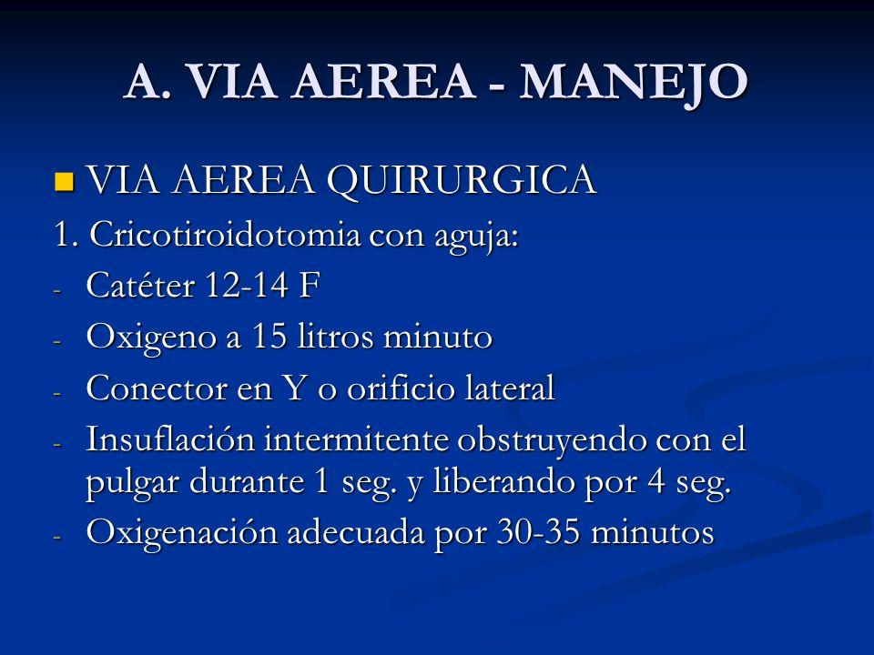A. VIA AEREA - MANEJO VIA AEREA QUIRURGICA