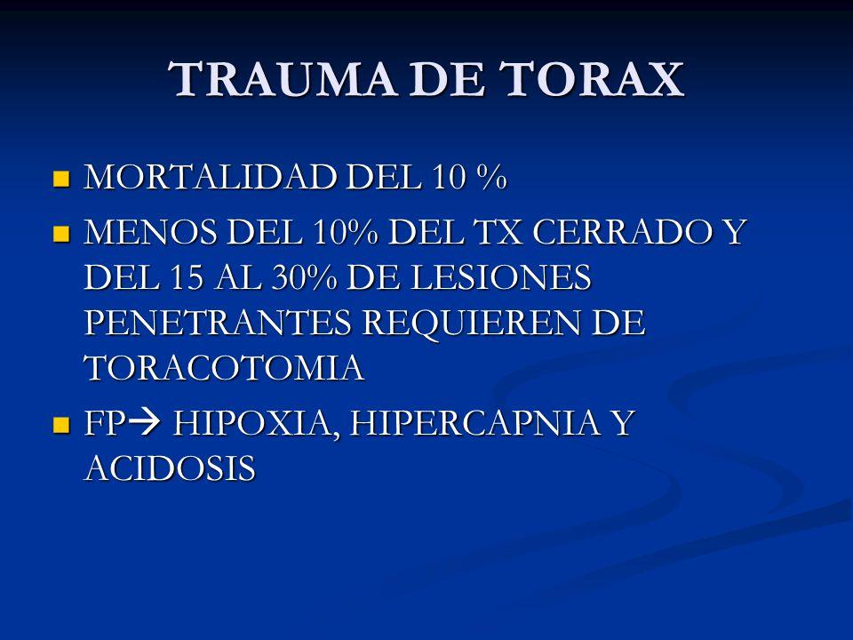 TRAUMA DE TORAX MORTALIDAD DEL 10 %