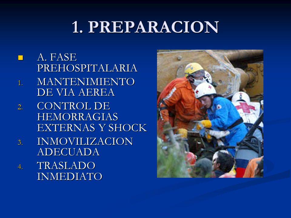 1. PREPARACION A. FASE PREHOSPITALARIA MANTENIMIENTO DE VIA AEREA