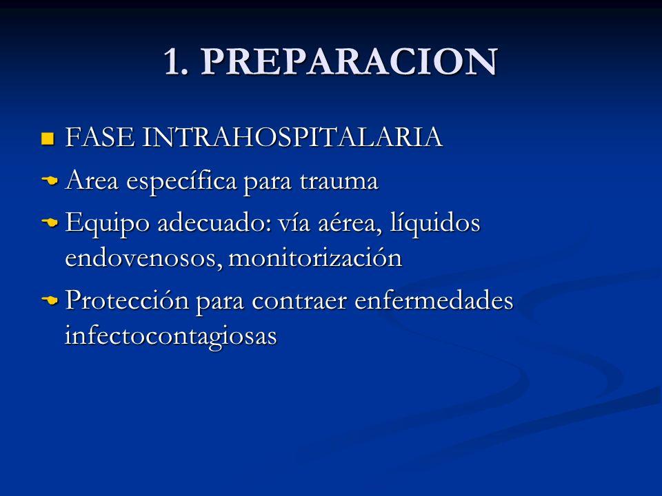 1. PREPARACION FASE INTRAHOSPITALARIA Area específica para trauma