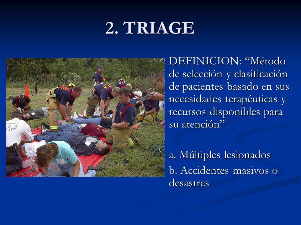 2. TRIAGE