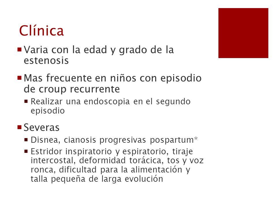 Clínica Varia con la edad y grado de la estenosis