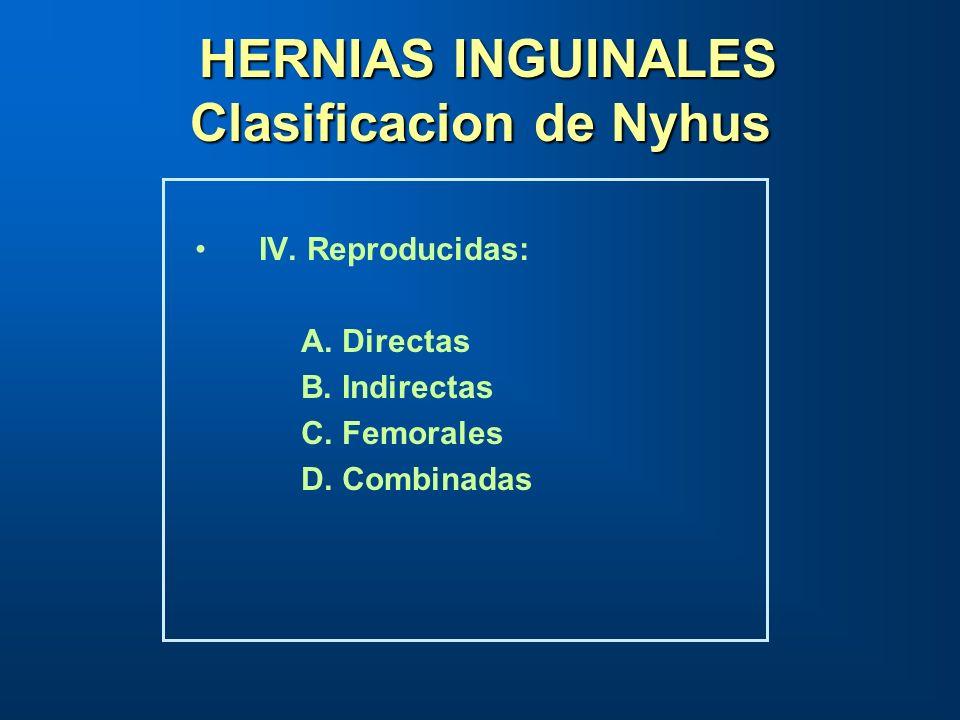 HERNIAS INGUINALES Clasificacion de Nyhus