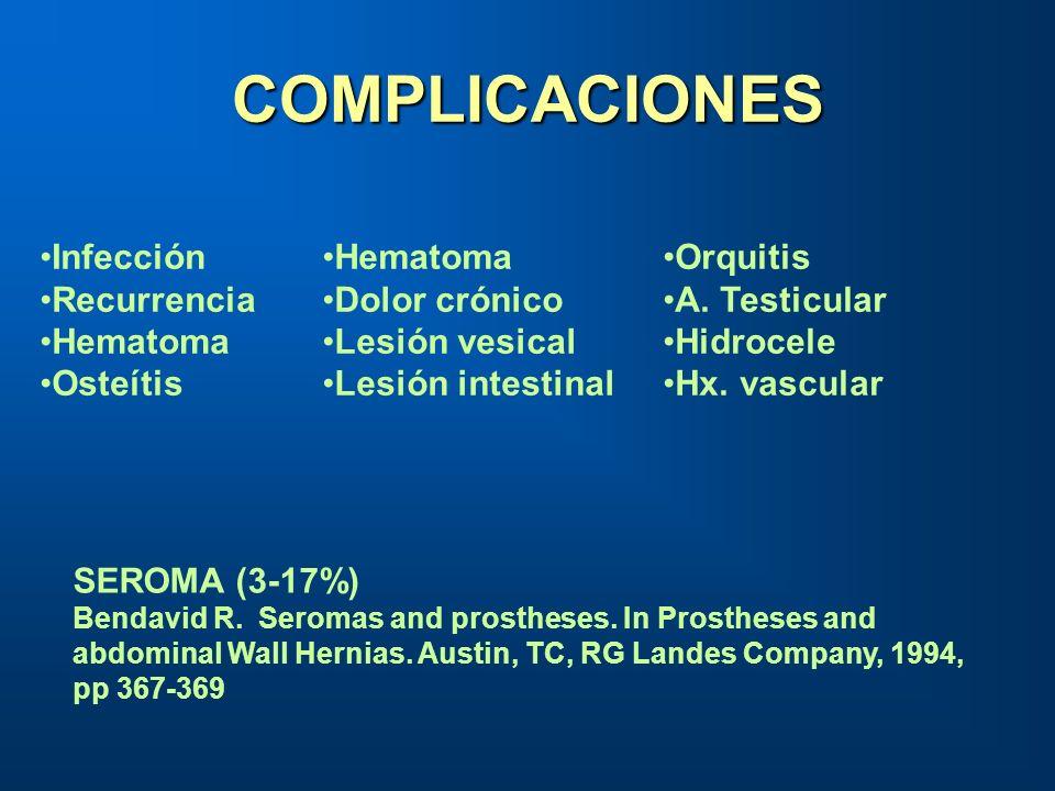 COMPLICACIONES Infección Recurrencia Hematoma Osteítis Hematoma