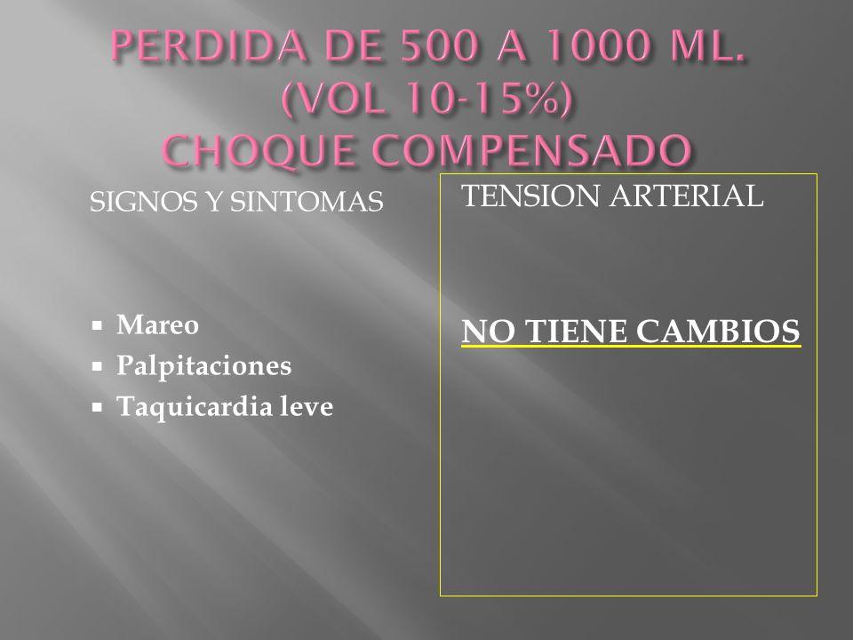 PERDIDA DE 500 A 1000 ML. (VOL 10-15%) CHOQUE COMPENSADO