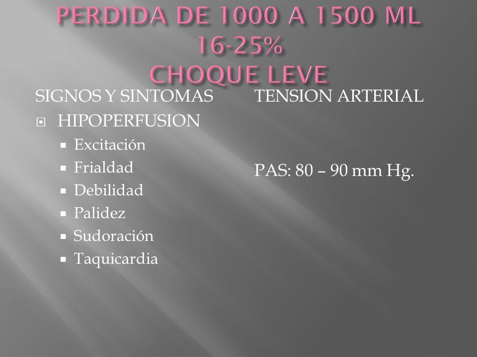 PERDIDA DE 1000 A 1500 ML 16-25% CHOQUE LEVE