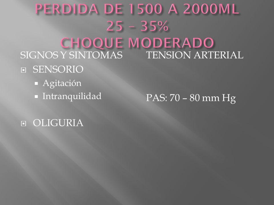 PERDIDA DE 1500 A 2000ML 25 – 35% CHOQUE MODERADO