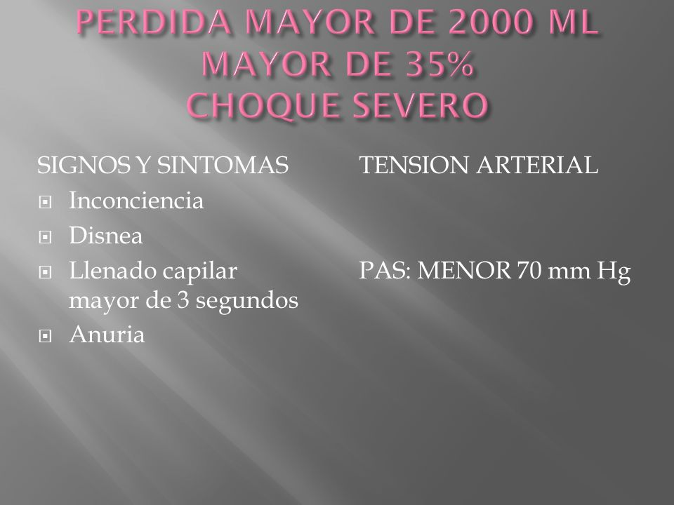 PERDIDA MAYOR DE 2000 ML MAYOR DE 35% CHOQUE SEVERO