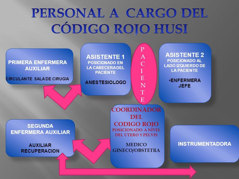 PERSONAL A CARGO DEL CÓDIGO ROJO HUSI