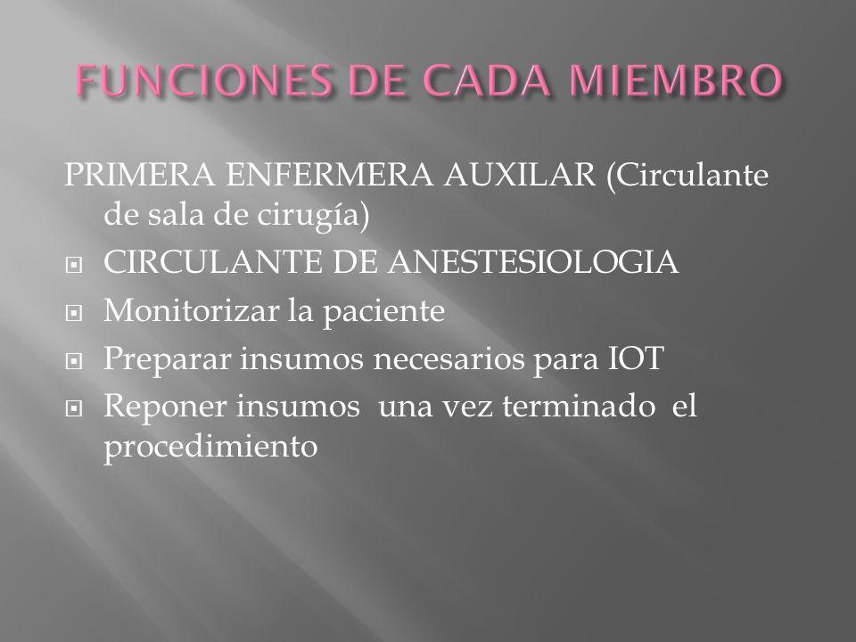FUNCIONES DE CADA MIEMBRO