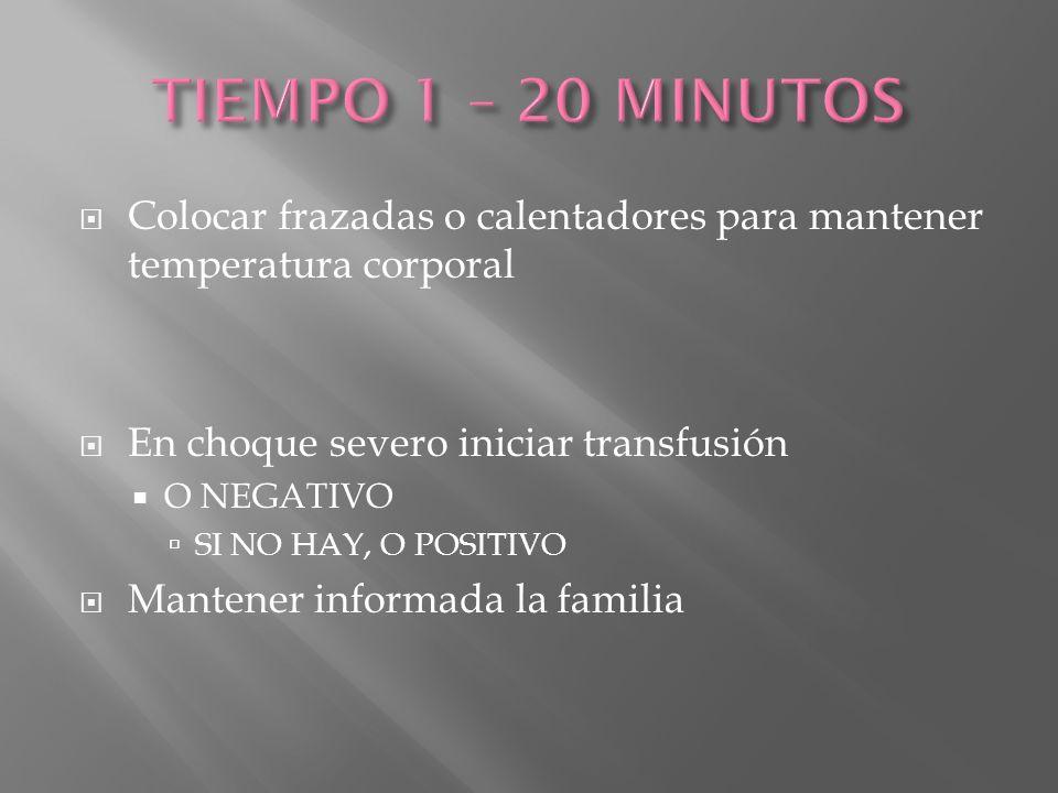 TIEMPO 1 – 20 MINUTOS Colocar frazadas o calentadores para mantener temperatura corporal. En choque severo iniciar transfusión.