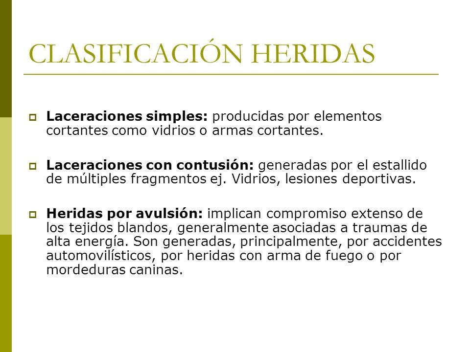 CLASIFICACIÓN HERIDAS