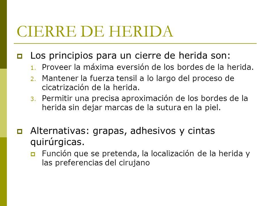 CIERRE DE HERIDA Los principios para un cierre de herida son: